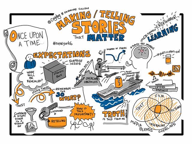 Telling Stories That Matter, keynote by @cogdog #newyork6 #viznotes