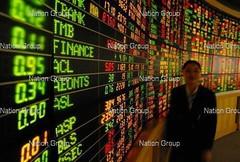 HUA SENG HENG Gold Futures: ลุ้นแรงซื้อLTF-RMFดันตลาดหุ้นไทยปลายปี