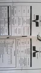 20012012102 (Dr.B@sem) Tags: علمي أيمن للدكتور الفارما
