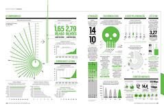 Coreia (Gabriel Gianordoli) Tags: magazine design korea data editorial visualization infographic