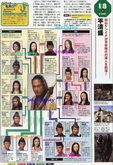 1.8 NHK 平清盛