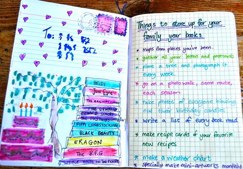 se7en s 2012 sketchbook se7en