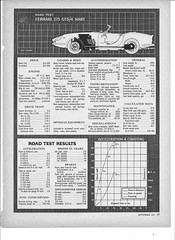 Ferrari 275 GTS 4 NART - Road Test by Road & Track Magazine - 1967 (MR38) Tags: road test magazine track ferrari ephemera