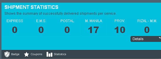 Shipment statistics