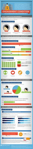 #Infographic: How to Engage Employees in the Workplace