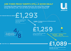 Fixed Price tariffs: are they still a good deal?