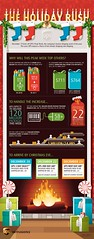 Are You Still Waiting for a Christmas Package? The UPS Holiday Rush (nicheprof) Tags: ups infographic christmaspresents christmasgifts deliveries packagedelivery infograph