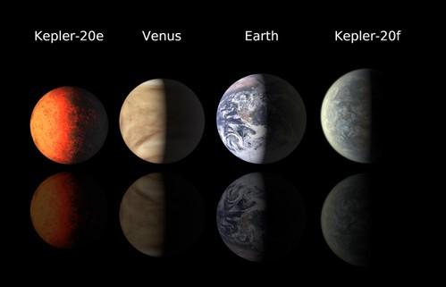 Kepler-20e y Kepler-20f