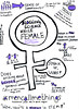 "Blogging Science While Female • <a style=""font-size:0.8em;"" href=""http://www.flickr.com/photos/75041769@N06/6750671301/"" target=""_blank"">View on Flickr</a>"