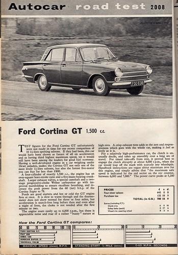Ford Cortina  Gt Mk Road Test