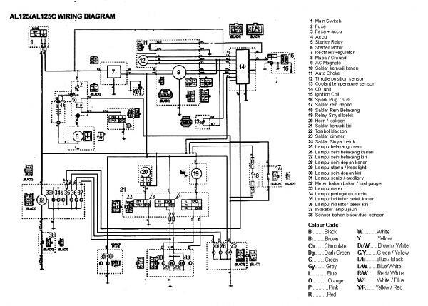 The worlds best photos of diagram and motor flickr hive mind xeon masih fahrur rozi tags diagram motor sepedah kelistrikan cheapraybanclubmaster Image collections