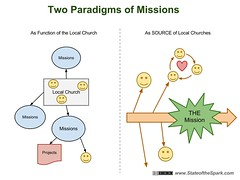 Missions Old and New Paradigms (grant_nieddu) Tags: church graphic local missions humanitarian paradigms