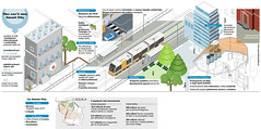 Smart cities (marcogiannini) Tags: italy energy environment smartcity neighbohoodinfographics
