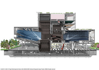 Rem Koolhaas - Taipei Performing Arts Center - Drawings 05 - Sectional perspective Super Theatre 超級大劇場剖面透視圖.jpg