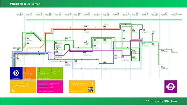 WINDOWS 8 - Metro Map