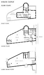 Castleplan