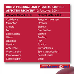 Personal and physical factors affecting recovery (D. Forsdyke, 2014) (sportEX journals) Tags: recovery rehabilitation sportsmedicine sportex sportsinjury sportspsychology sportexmedicine