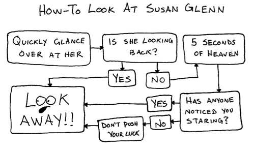 How To Look At Susan Glenn / susan glenn pics