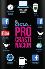 Ciclo_Procastinacion