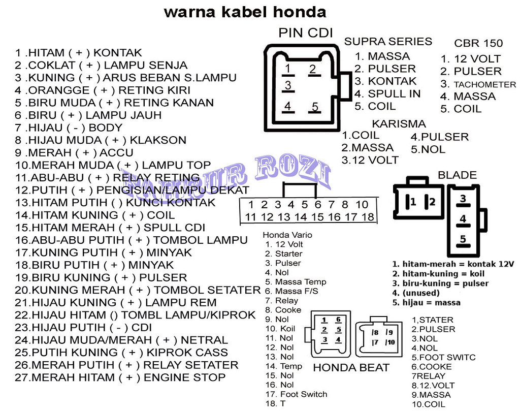 The worlds newest photos of diagram and kelistrikan flickr hive mind honda kabel masih fahrur rozi tags diagram motor sepedah kelistrikan ccuart Image collections