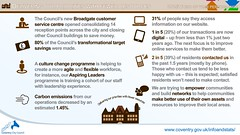 Delivering our priorities with fewer resources information from the 2015/16 Council Plan end-of-year performance report (July 2016) (Coventry City Council) Tags: councilplan infographics performancereport performance coventrycitycouncil