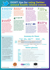 Eight Twitter Tips for Health-related Events