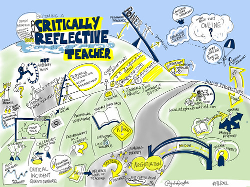 Brookfield #tli2012 Keynote: Becoming a by giulia.forsythe, on Flickr