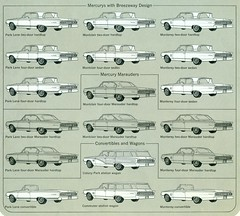 1964 Mercury Range (coconv) Tags: pictures auto park door old 2 art classic cars hardtop car station illustration sedan vintage magazine ads painting advertising wagon cards photo monterey flyer automobile post image mercury photos drawing antique album postcard 4 ad picture convertible images 64 advertisement vehicles photographs card photograph lane postcards vehicle commuter autos collectible collectors montclair brochure range automobiles colony 1964 s55 dealer marauder breezeway prestige