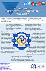 SOCIAL MEDIA MARKETING THE NEED OF THE HOUR (Sofiafaith122) Tags: uk marketing media content social hampshire email online seo