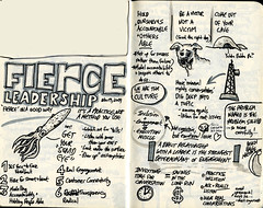 Fierce Leadership (Sketchnotes)