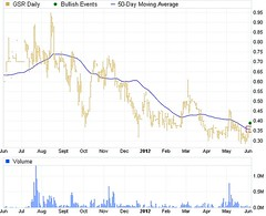 Goldstrike Resources (TSX-V:GSR) June 5 2012 B...