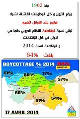 المقاطعة (AMAZIGH2963) Tags: 64 1962 و في 2014 كل هي تبقى الأولى دائما بلاد أمازيغ منذ الكبرى الإنتخابات نسبة القبائل المقاطعة ورغم لسنة بلغت الفاشلة التزوير المحاولات لشراء للنظام العروبي