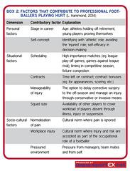 40DY16 (sportEX journals) Tags: sports injury ethics massage therapy massagetherapy sportex sportsinjury sportexdynamics sportsrehabilitation