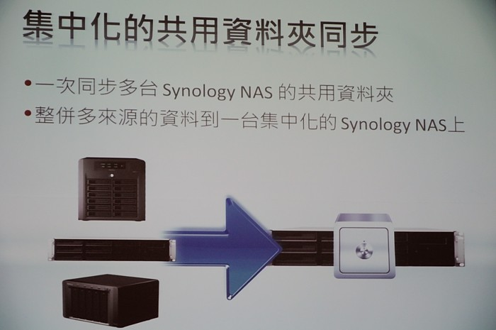 synology-dsm-4-1-beta-night