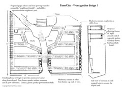 Farmcity Sample yard Plan 2 (FarmCity Food Gardens) Tags: vegetables vancouver arbour landscapedesign containergardens urbanfarming ediblegardening growingfood balconygardens smallgardens hundredmilediet farmcity foodgardens foodscaping westcoastgardens westcoastgardening foodscapedesign designingfoodgardens vegetablegardendesign growingframes