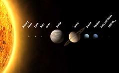 10 حقائق مثيرة عن كواكب النظام الشمسي (www.3faf.com) Tags: من في الصور على أكبر العالم ثاني أكثر قطر مرة الموقع كواكب المريخ عملاق الكوكبالأحمر المجموعهالشمسيه النظامالشمسي الهواءالبارد كوكبالمشترى كوكبنبتون