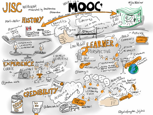 #jiscwebinar What Is A MOOC? @dkernohan by giulia.forsythe, on Flickr