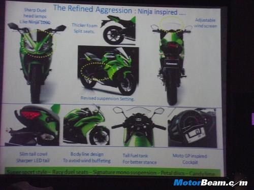2012-Kawasaki-Ninja-650-Launch-02