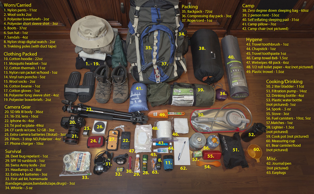 71241e2189e5 NEW Backpacking Gear list 2015 (Forget Me Knott Photography) Tags  camera  camping lens