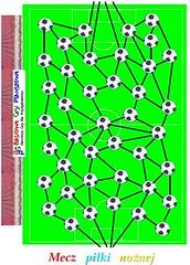 Gra planszowa Mecz piki nonej (Basiowe Gry Planszowe) Tags: sport football gra boisko pikanona planszowa plansza gryplanszowe dladzieci