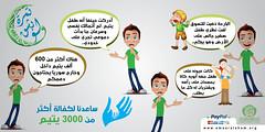 4 (emaar_alsham) Tags: orphans syria ramadan syrian childern  emaar         emaaralsham