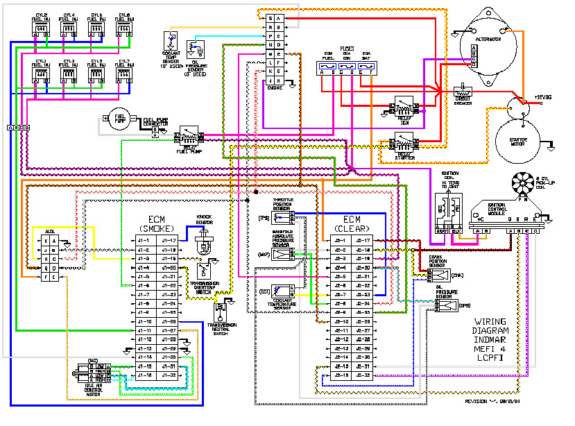 7447711898_fb62fb0dd7_b mefi 4 wiring harness cartoon computer screen \u2022 free wiring panasonic cq-cp134u wiring harness at gsmportal.co