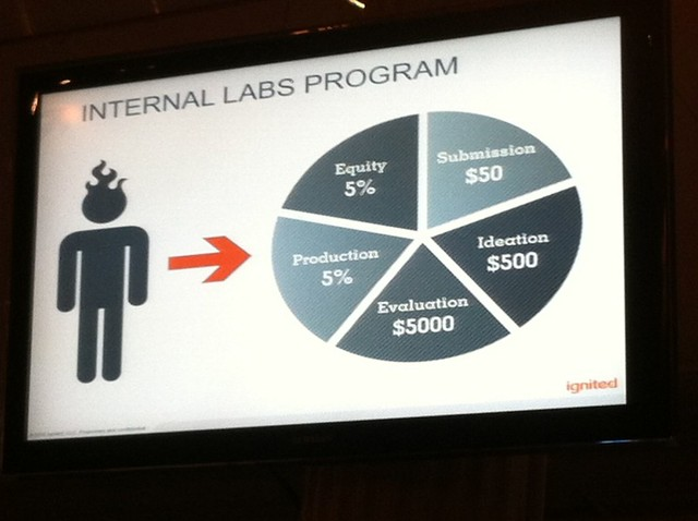 Ignited Labs