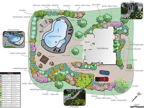 plano diseno jardin