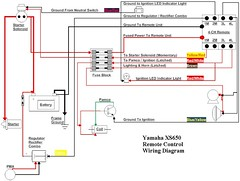 yamaha xs750 wiring diagram yamaha automotive wiring diagrams