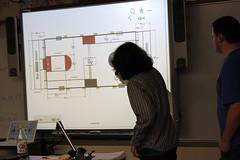 2012 Brainstorming