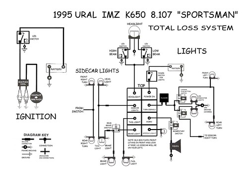 6508392763_2c5b6b22a1 1995 ural imz k650 wiring diagram a photo on flickriver total loss ignition wiring diagram at n-0.co