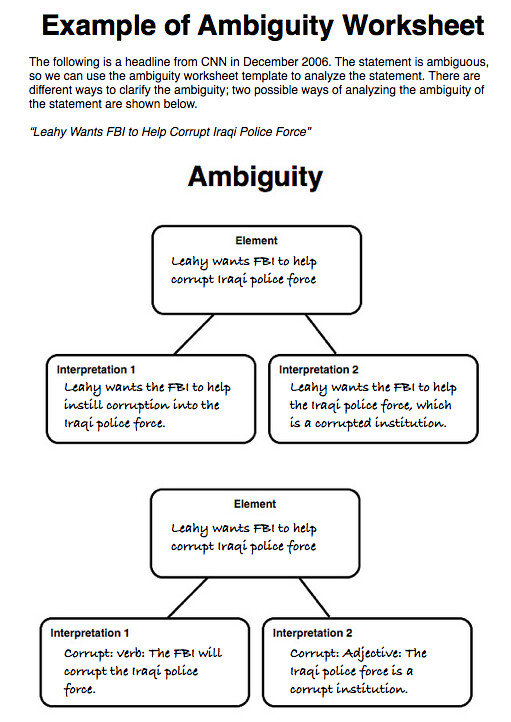 Example Of Ambiguity Worksheet Short Story Study Guide