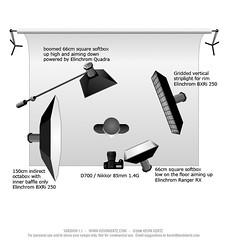 Beauty light setup for Pam (martin wilmsen) Tags: studio setup strobe elinchrom lightingdiagram
