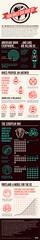 Considering a Bike for the New Year? (nicheprof) Tags: city oregon america portland model europe cost bikes gas bicycles biking commuter commuting gasoline fuel infographic alternativetransportation infograph savelives savemoney healthcaremanagementcom